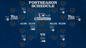 2013 Postseason schedule (pic via MLB.com)