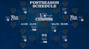 2013 Postseason schedule (pic via MLB.com)